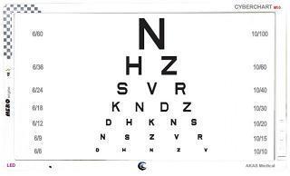 Opti-chart